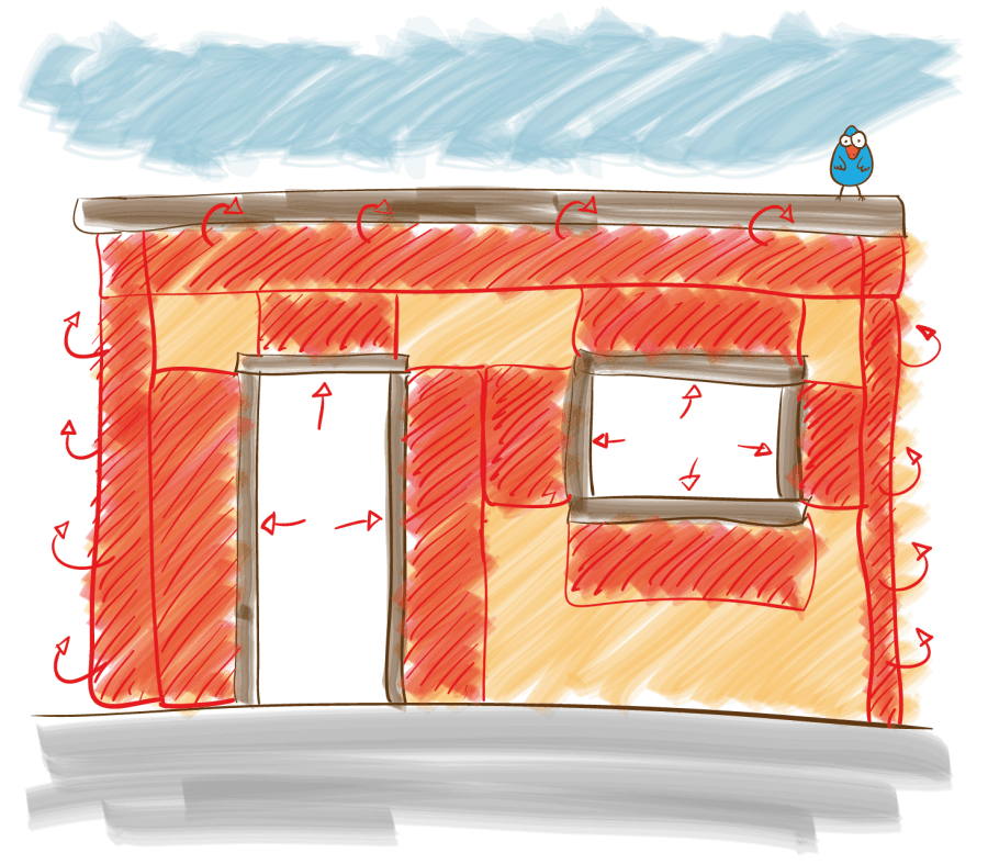 Schiță acoperire baloți cu plasă de sârmă
